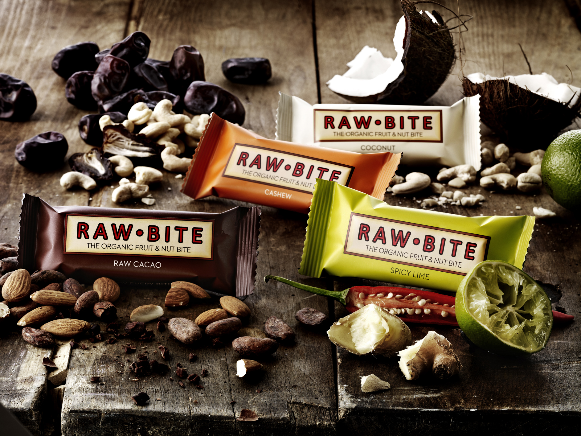 Raw Bite – Aktivmotion tester